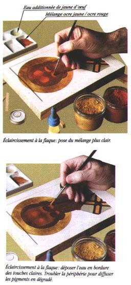 Nouveaux Livres Sur Les Icones 2006 2007